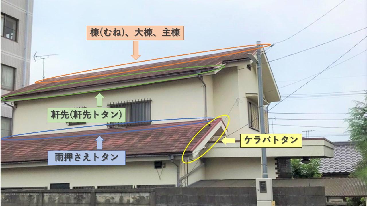 屋根葺き替え・上葺き専門用語