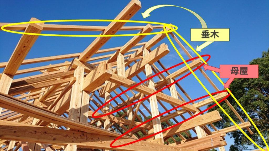垂木 母屋